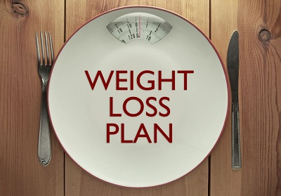 Use a 2 Day Weight Loss Kickstart to Get Things Going
