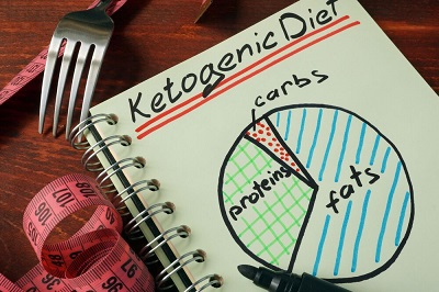 Support Your Ketogenic Diet Efforts with KETO FASTCUT Diet Pills