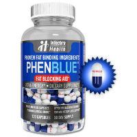 PhenBlue Ingredients 2017