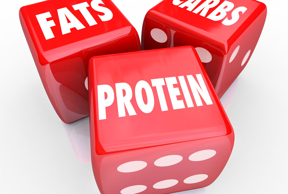 When and How to Combine Macronutrients for Weight Loss
